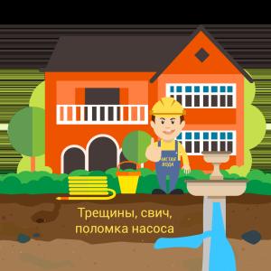 Ремонт скважин Москва и Московская область